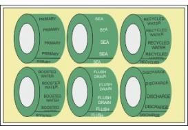 Water Pipe Identification Tapes (made to order)